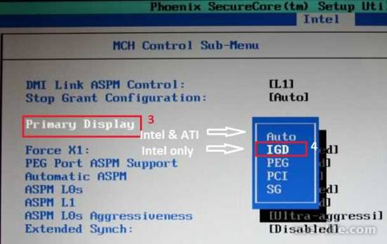 Primary Display Igfx Peg Pci Sg