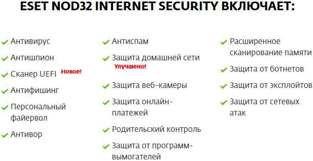 eset nod32 antivirus ключи на длительный срок