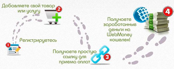 Сайт glopart.ru — как заработать